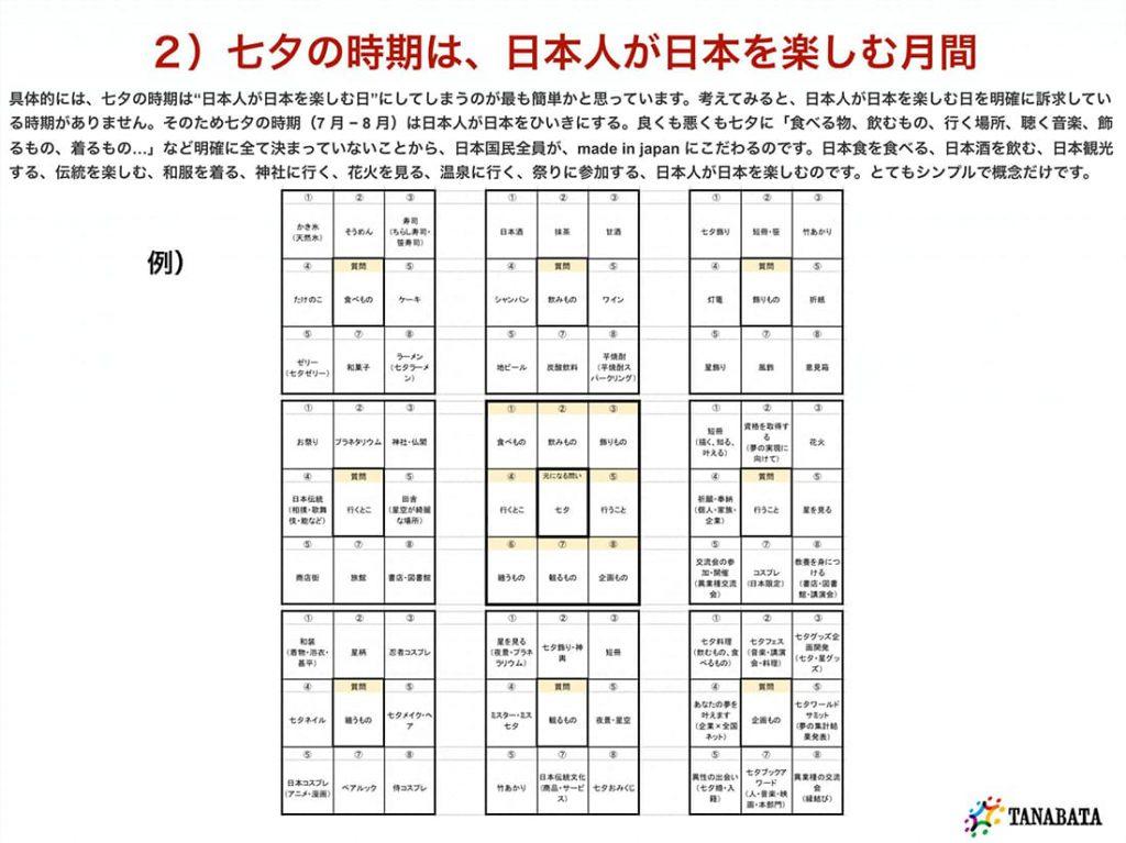 一般社団法人七夕協会 資料3