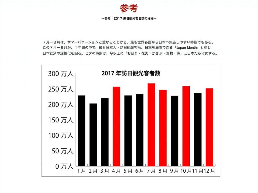 一般社団法人七夕協会 資料5