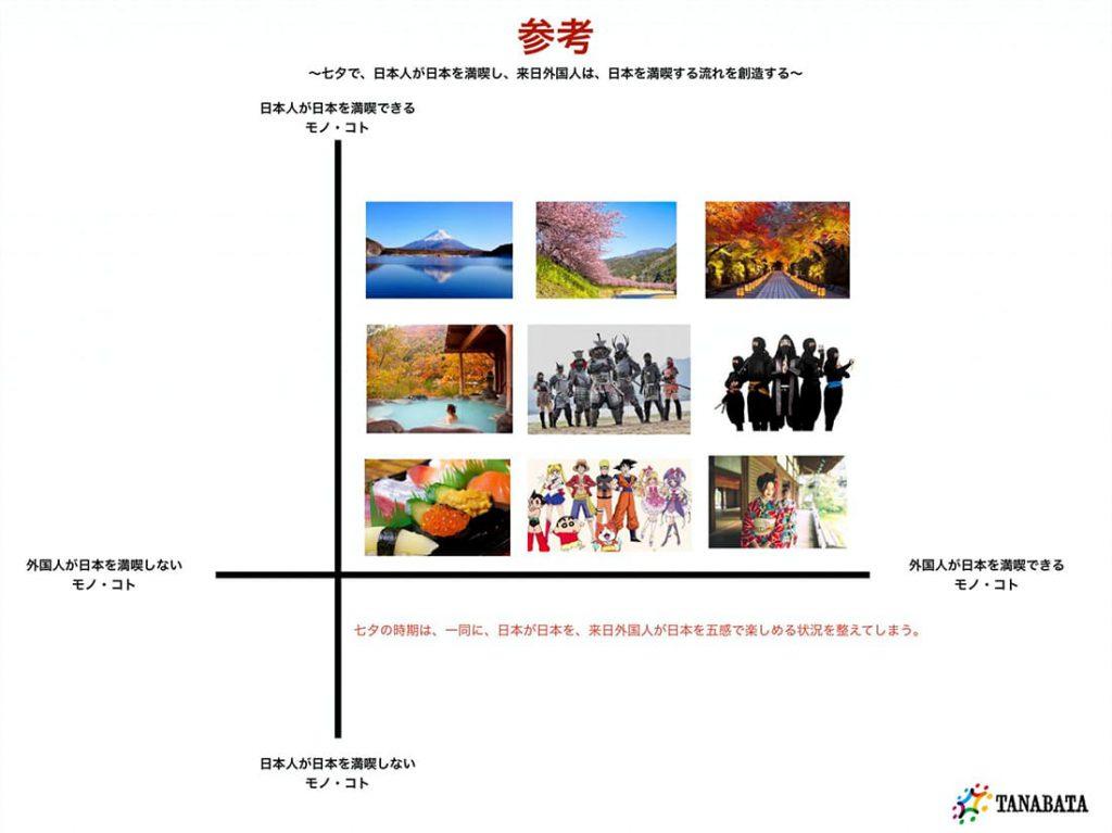 一般社団法人七夕協会 資料7